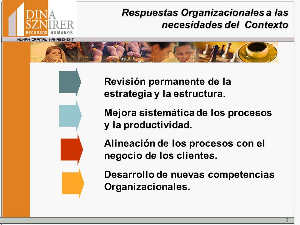 Respuestas Organizacionales a las necesidades del Contexto