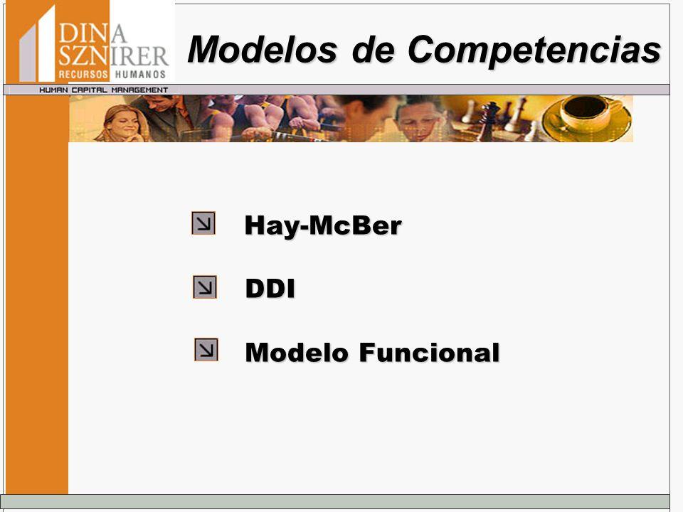 Modelos de Competencias