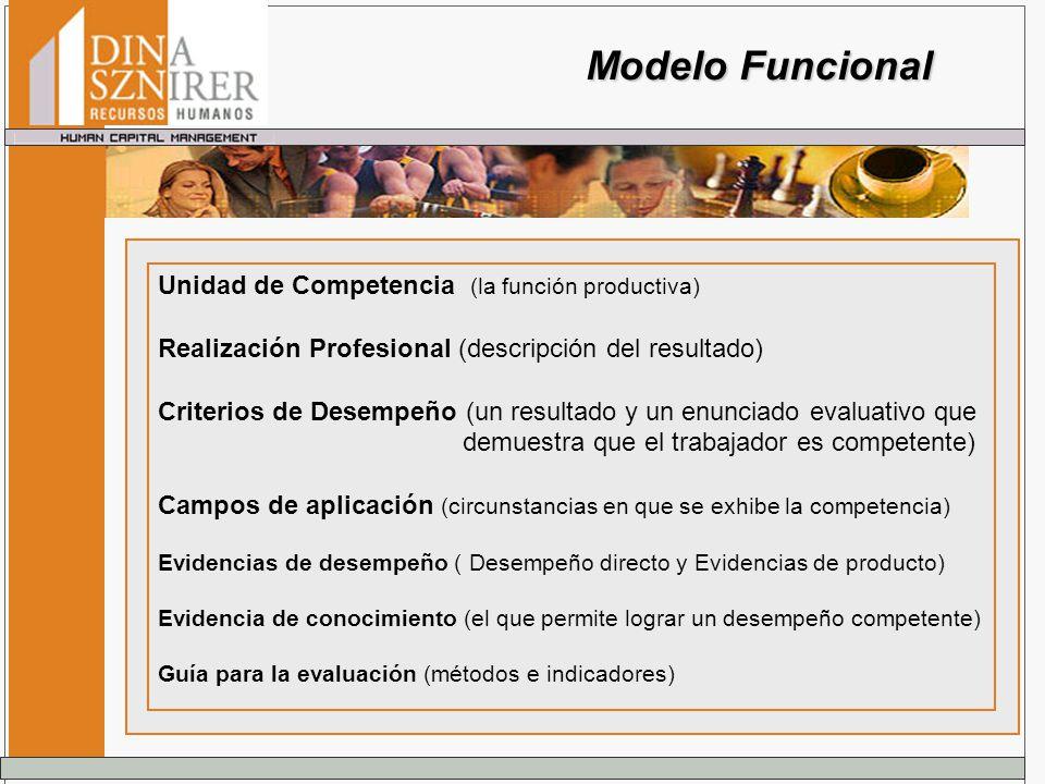 Modelo Funcional Unidad de Competencia (la función productiva)