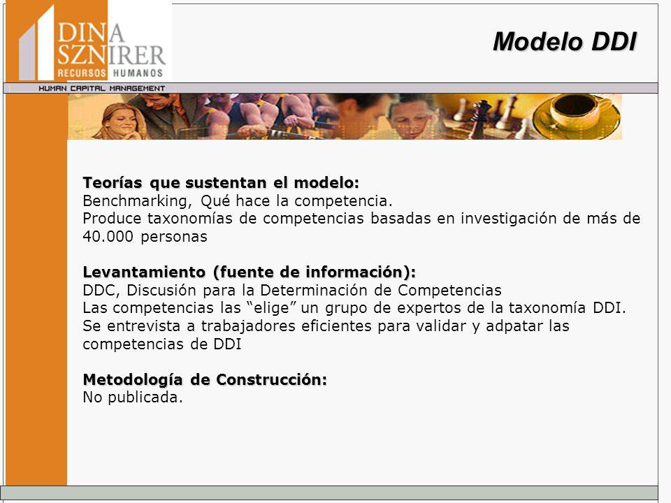 Modelo DDI Teorías que sustentan el modelo: