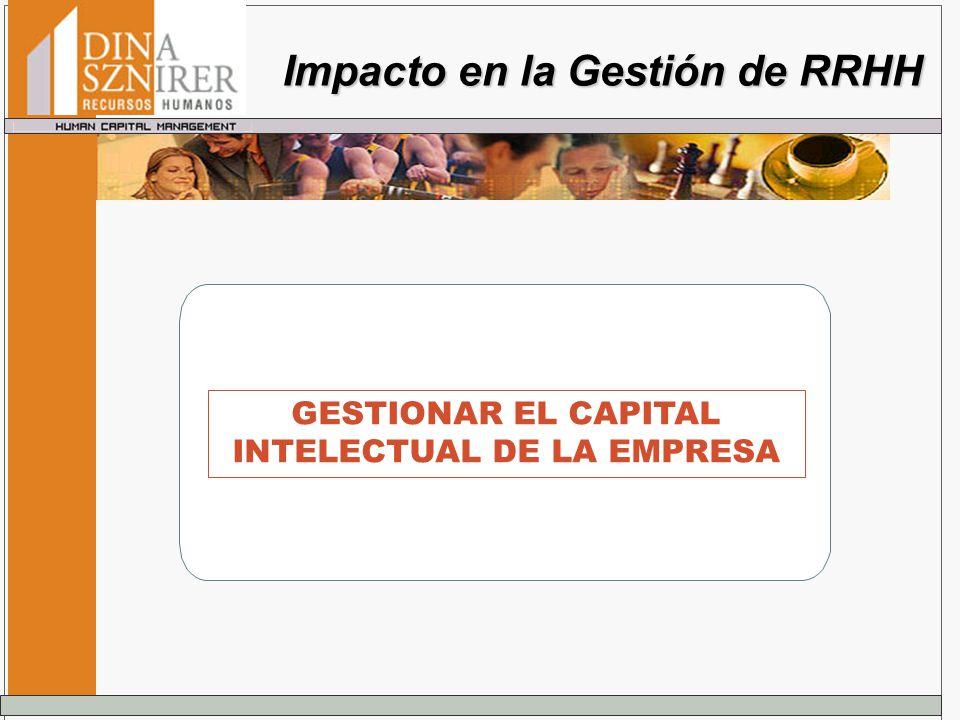 GESTIONAR EL CAPITAL INTELECTUAL DE LA EMPRESA
