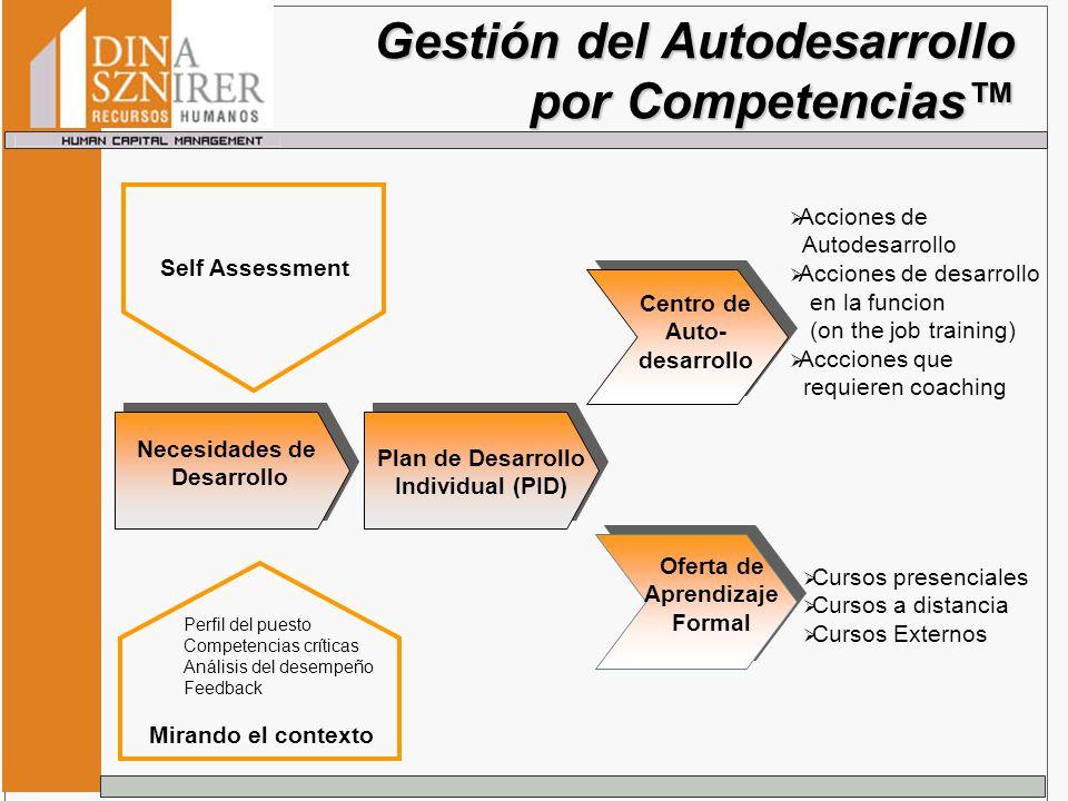 Plan de Desarrollo Individual (PID) Oferta de Aprendizaje Formal