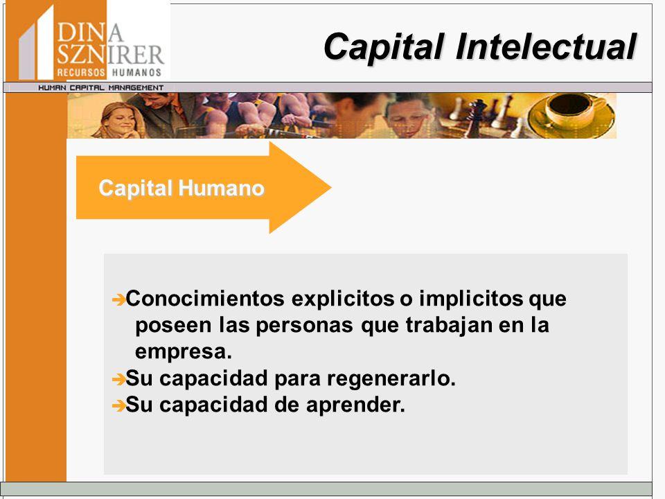 Capital Intelectual Capital Humano