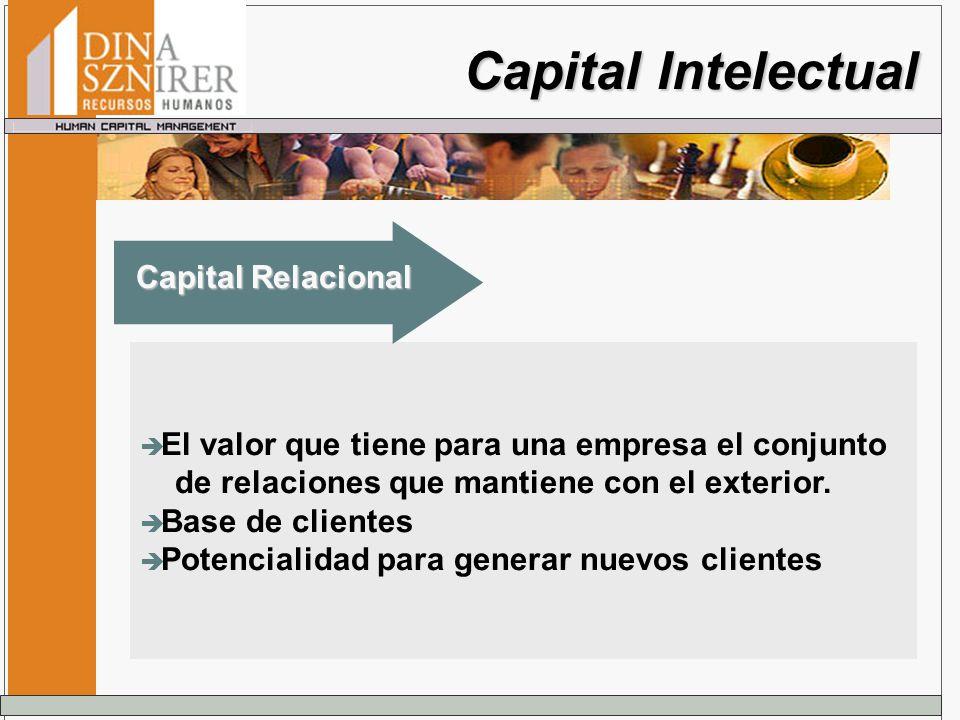 Capital Intelectual Capital Relacional