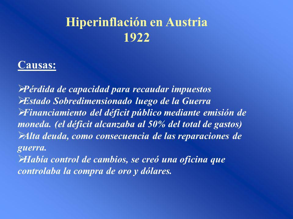 Hiperinflación en Austria