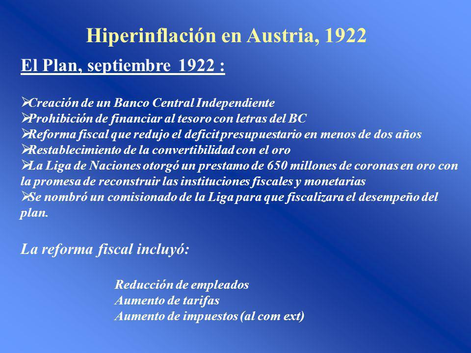 Hiperinflación en Austria, 1922