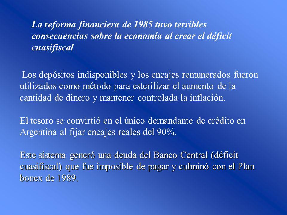 La reforma financiera de 1985 tuvo terribles consecuencias sobre la economía al crear el déficit cuasifiscal