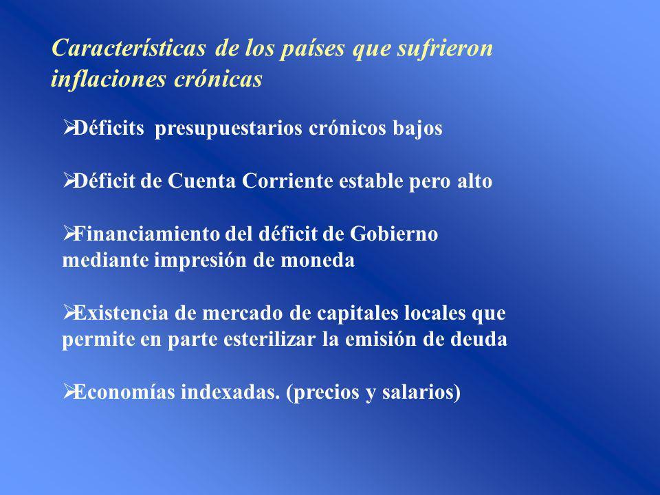 Características de los países que sufrieron inflaciones crónicas