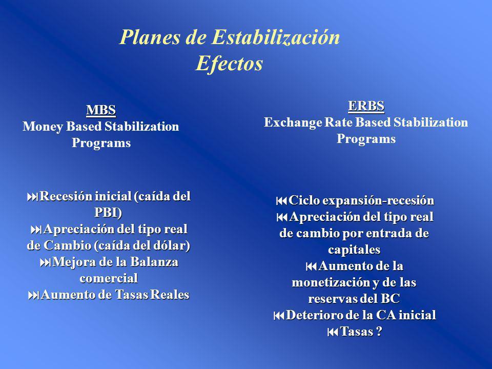 Planes de Estabilización Efectos
