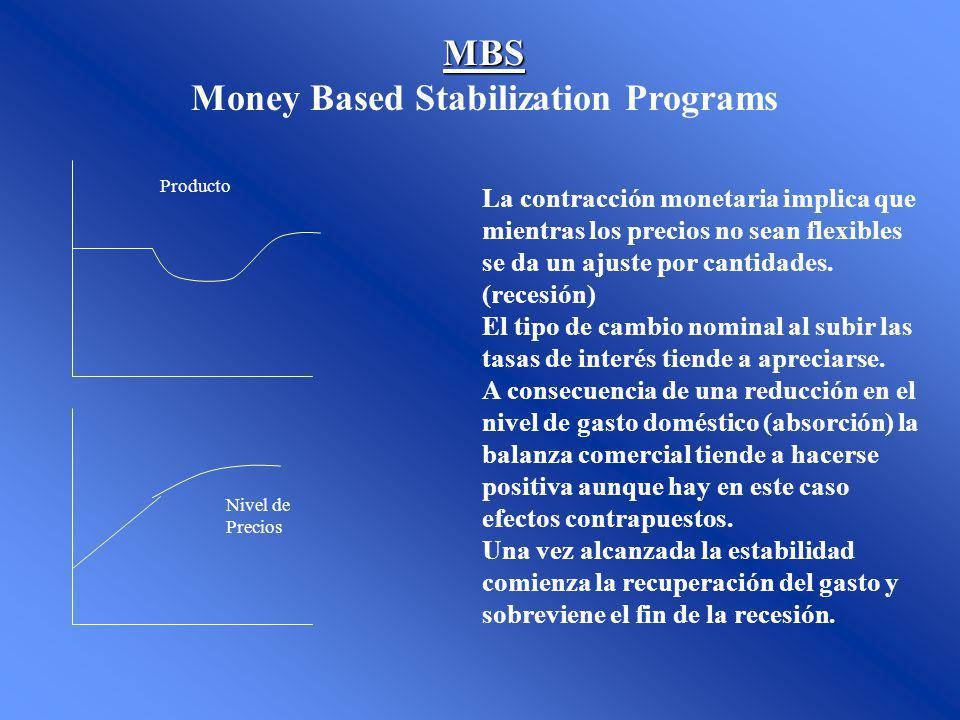 Money Based Stabilization Programs
