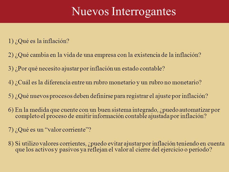 Nuevos Interrogantes 1) ¿Qué es la inflación