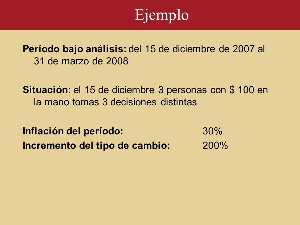Ejemplo Período bajo análisis: del 15 de diciembre de 2007 al 31 de marzo de 2008.