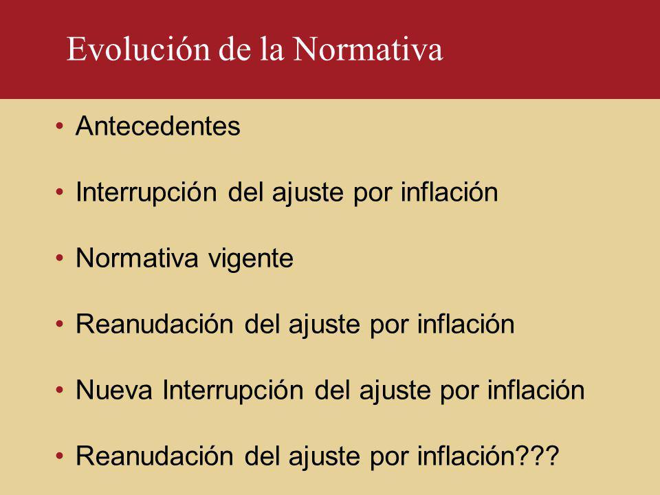Evolución de la Normativa