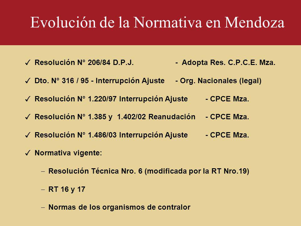 Evolución de la Normativa en Mendoza