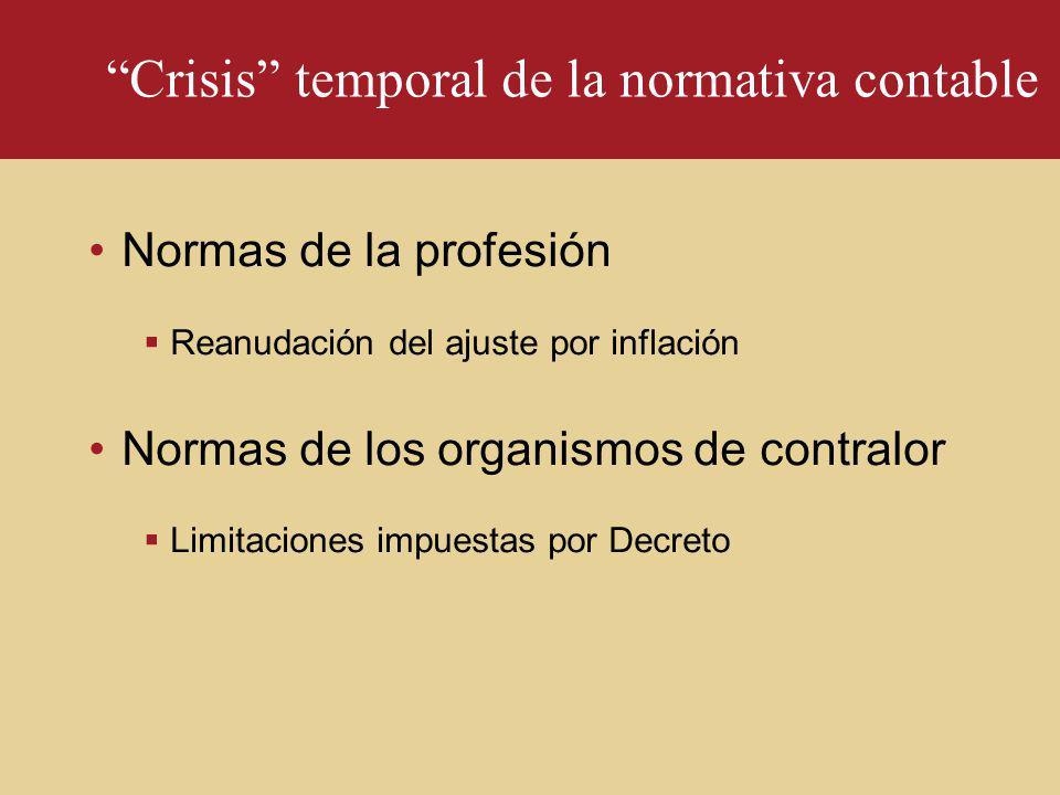 Crisis temporal de la normativa contable