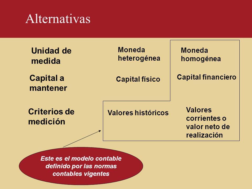 Este es el modelo contable definido por las normas contables vigentes