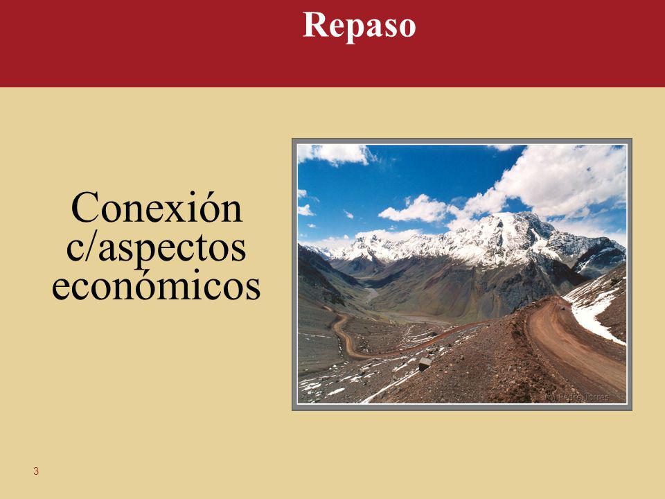 Conexión c/aspectos económicos