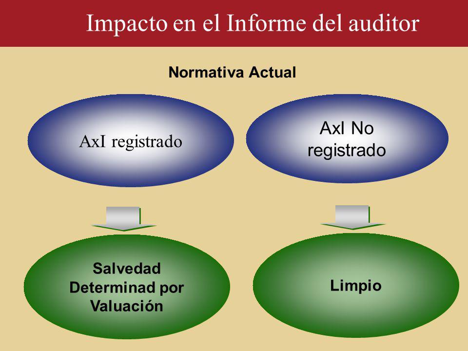 Impacto en el Informe del auditor