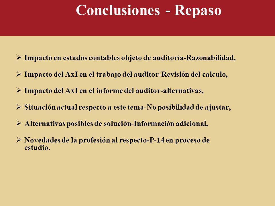 Conclusiones - Repaso Impacto en estados contables objeto de auditoría-Razonabilidad,