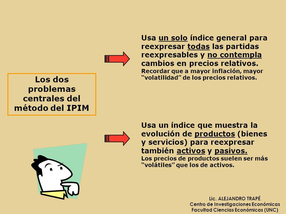 Los dos problemas centrales del método del IPIM
