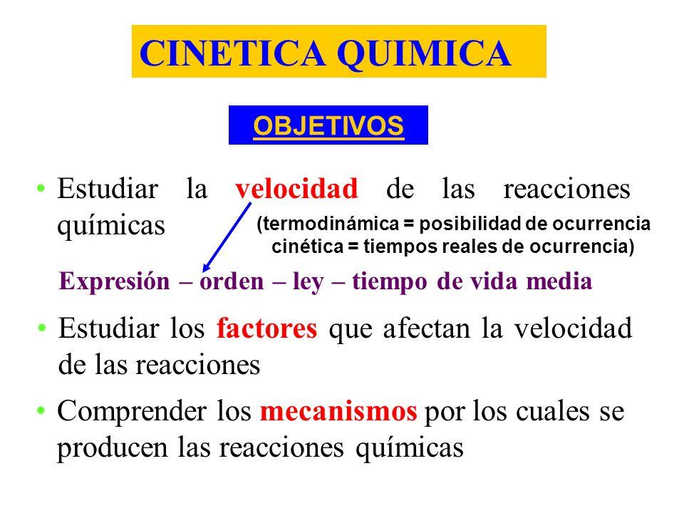 CINETICA QUIMICA Estudiar la velocidad de las reacciones químicas