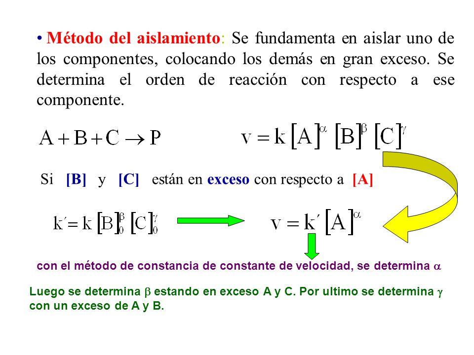 Método del aislamiento: Se fundamenta en aislar uno de los componentes, colocando los demás en gran exceso. Se determina el orden de reacción con respecto a ese componente.