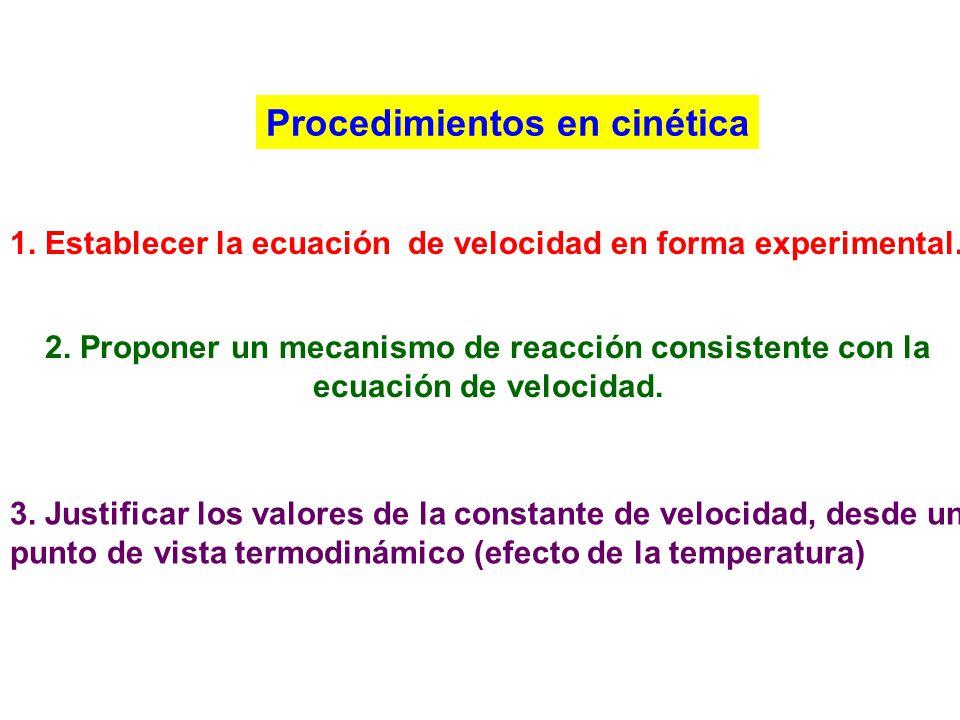 Procedimientos en cinética