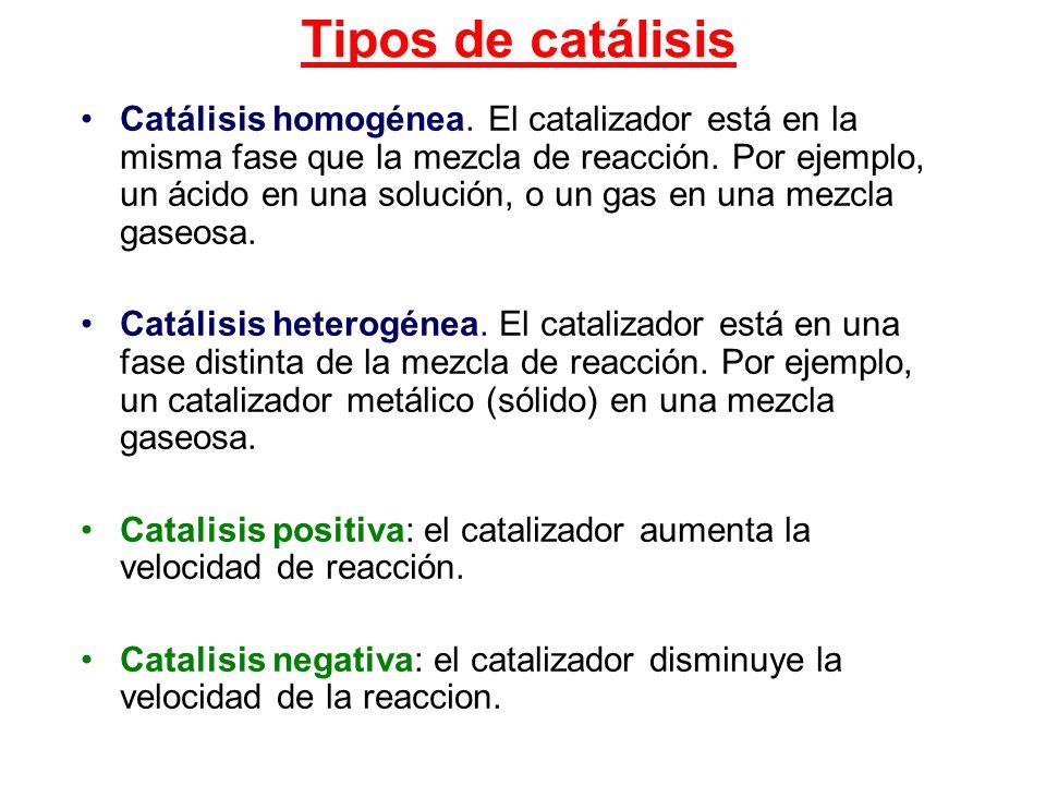 Tipos de catálisis