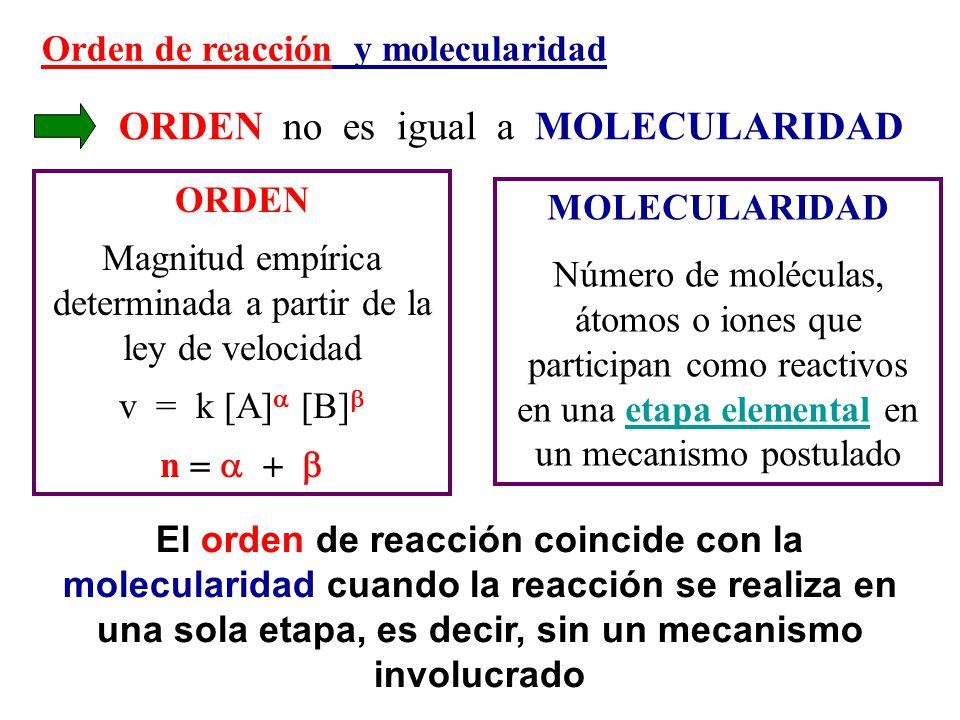 Orden de reacción y molecularidad