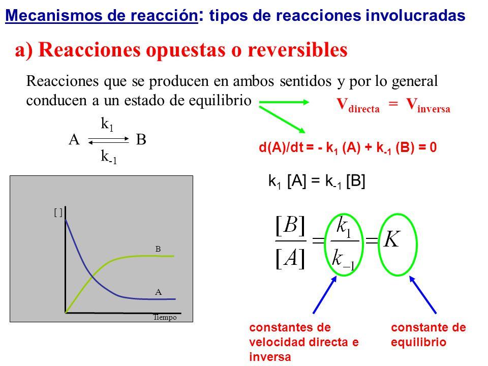 d(A)/dt = - k1 (A) + k-1 (B) = 0