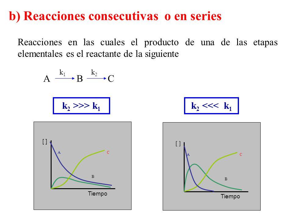 b) Reacciones consecutivas o en series