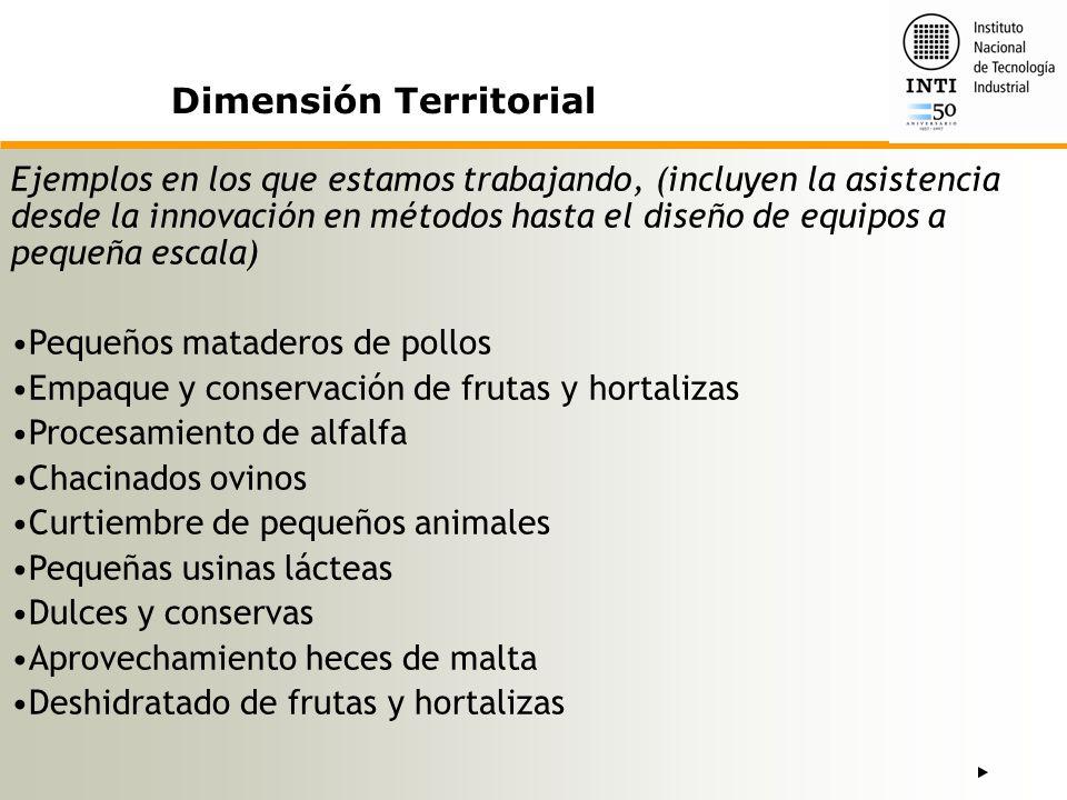 Dimensión Territorial