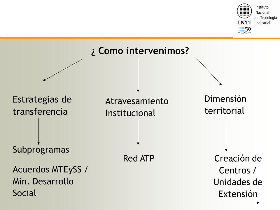 Creación de Centros / Unidades de Extensión