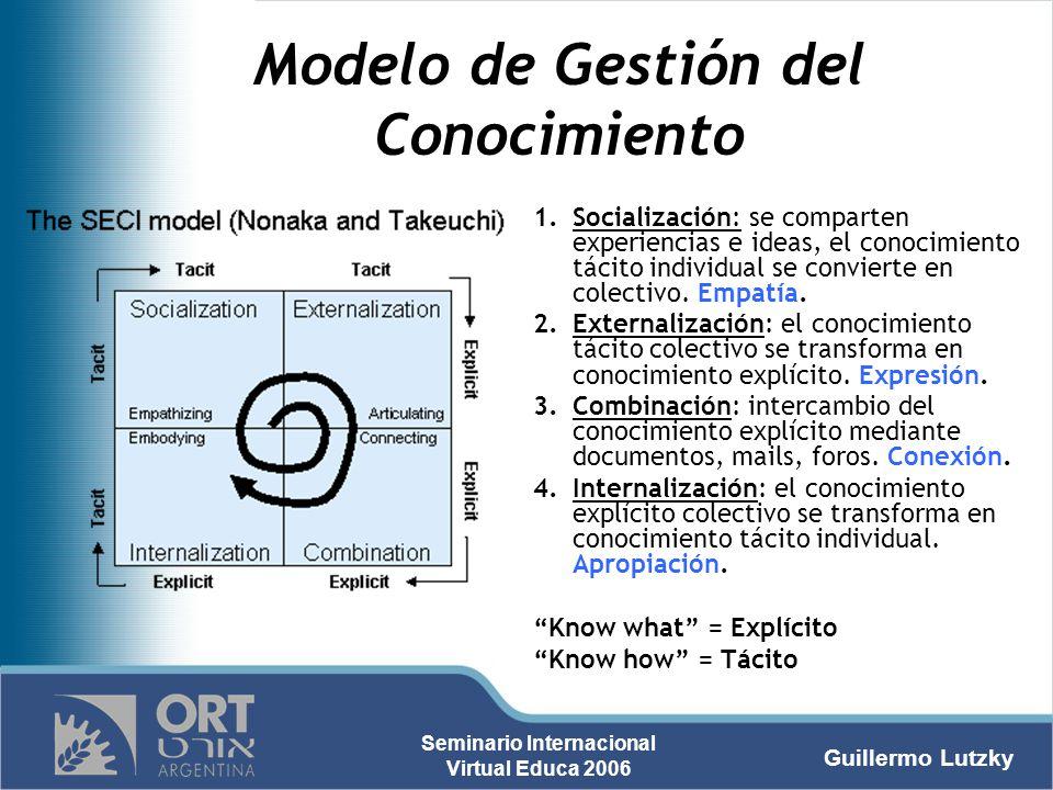 Modelo de Gestión del Conocimiento