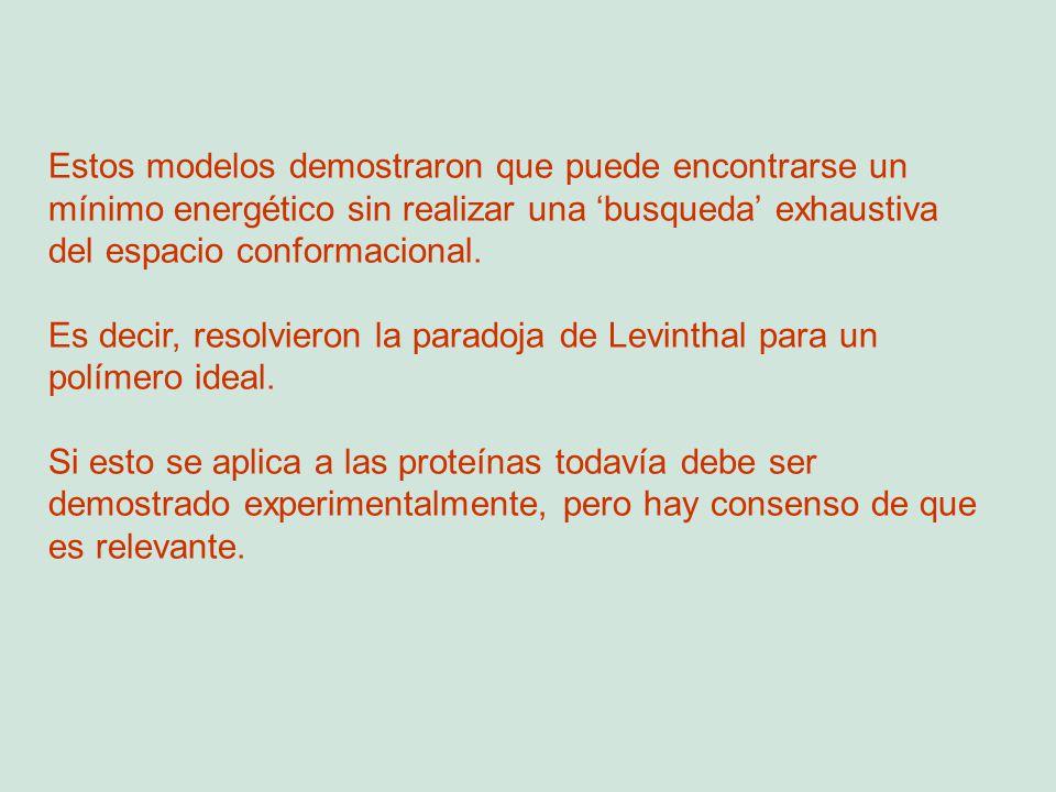 Estos modelos demostraron que puede encontrarse un mínimo energético sin realizar una 'busqueda' exhaustiva del espacio conformacional.