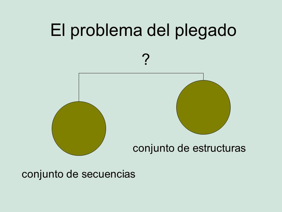 El problema del plegado