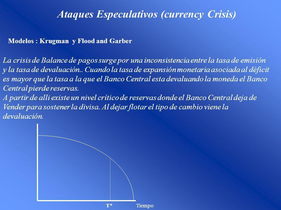 Ataques Especulativos (currency Crisis)
