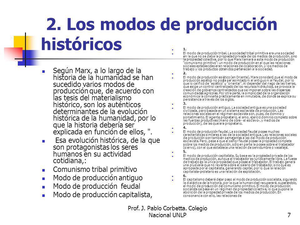 2. Los modos de producción históricos