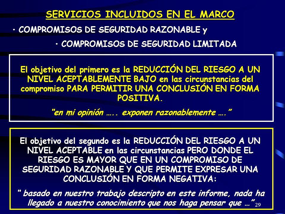 SERVICIOS INCLUIDOS EN EL MARCO