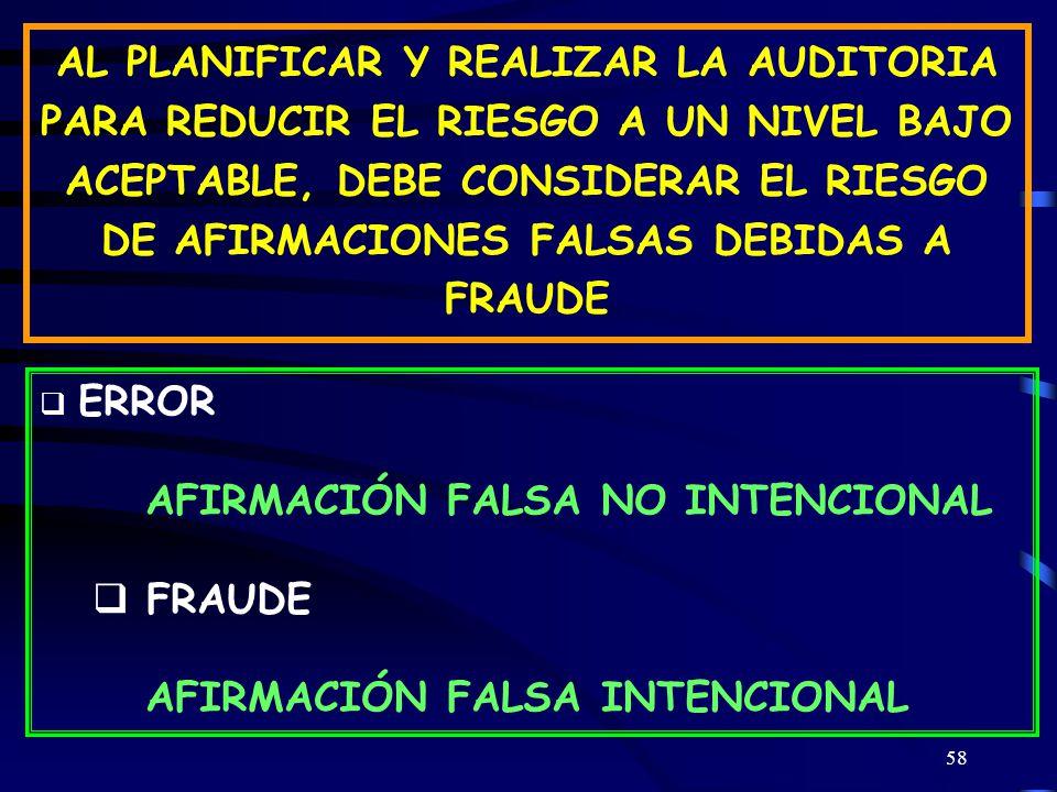 AFIRMACIÓN FALSA NO INTENCIONAL FRAUDE AFIRMACIÓN FALSA INTENCIONAL