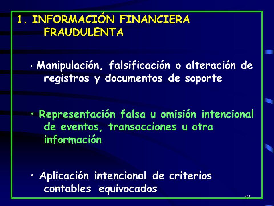 1. INFORMACIÓN FINANCIERA FRAUDULENTA