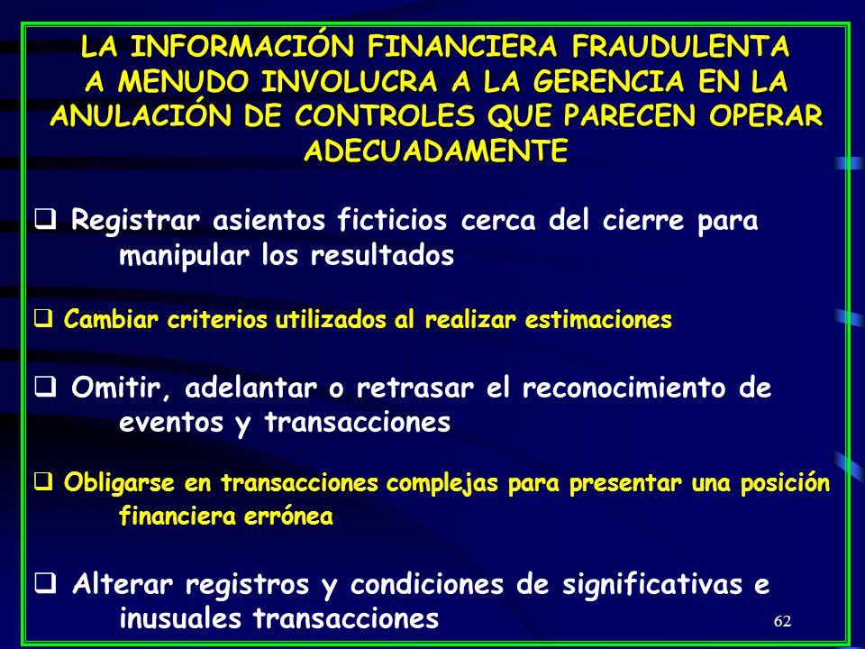LA INFORMACIÓN FINANCIERA FRAUDULENTA A MENUDO INVOLUCRA A LA GERENCIA EN LA ANULACIÓN DE CONTROLES QUE PARECEN OPERAR ADECUADAMENTE