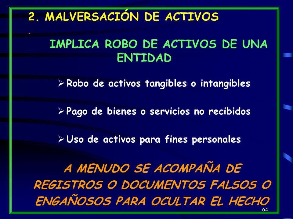 IMPLICA ROBO DE ACTIVOS DE UNA ENTIDAD