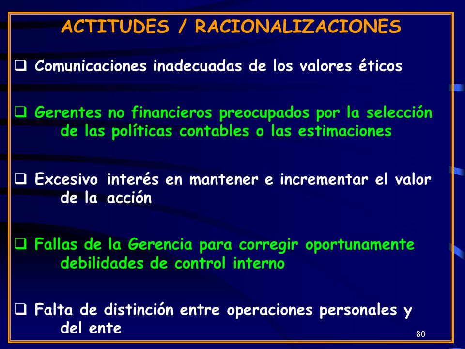 ACTITUDES / RACIONALIZACIONES