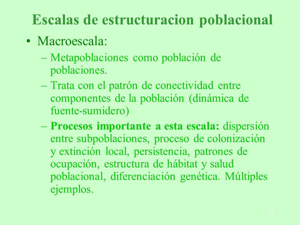 Escalas de estructuracion poblacional