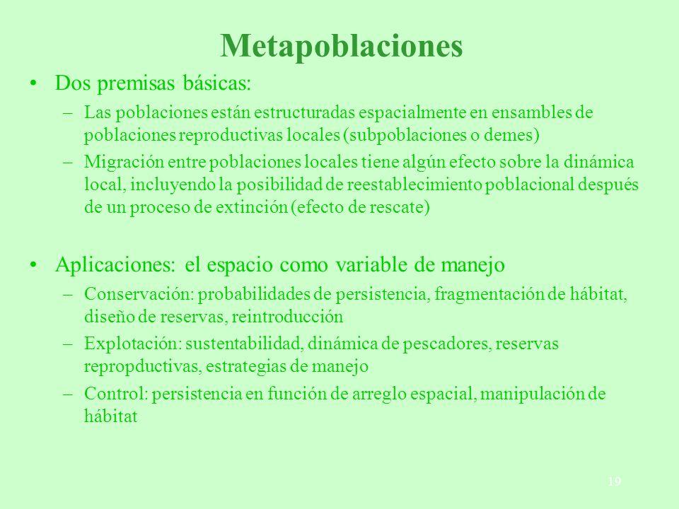 Metapoblaciones Dos premisas básicas: