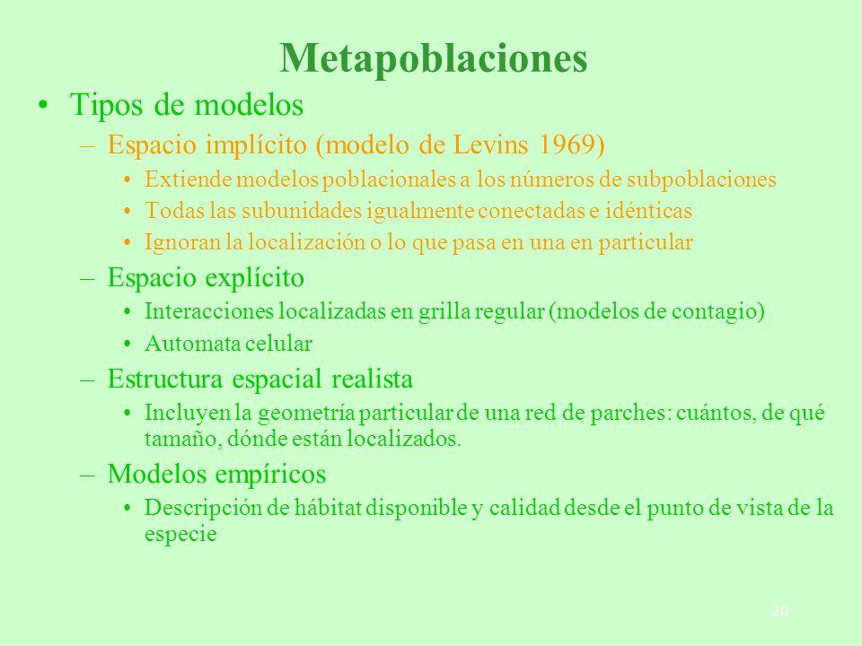Metapoblaciones Tipos de modelos