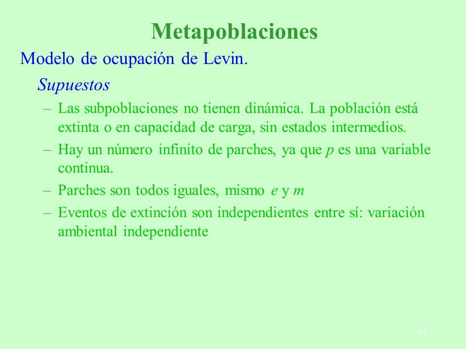 Metapoblaciones Modelo de ocupación de Levin. Supuestos