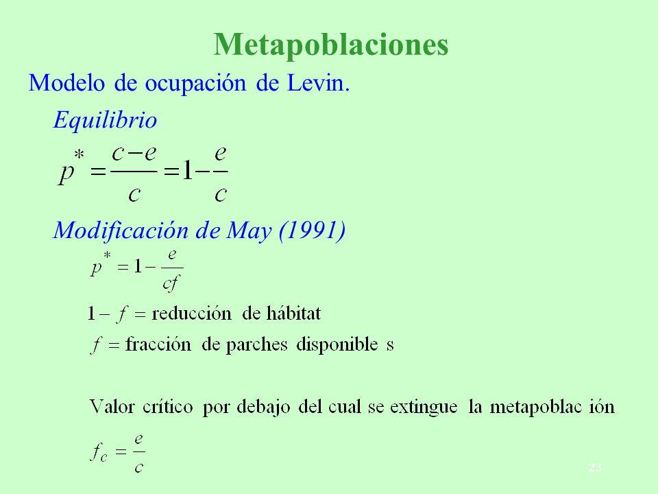 Metapoblaciones Modelo de ocupación de Levin. Equilibrio