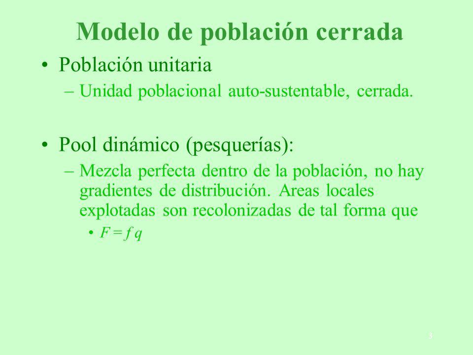 Modelo de población cerrada